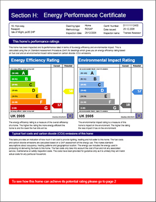 Energy Performance Certificate Epc Guide For Landlords
