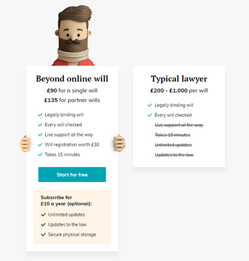 Beyond - Online Wills Pricing