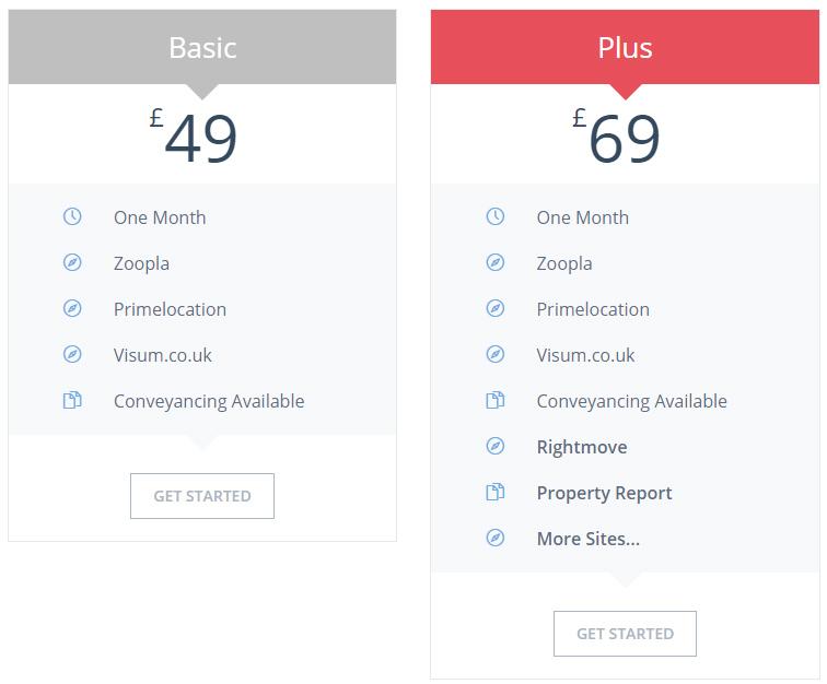 Visum Sales Pricing